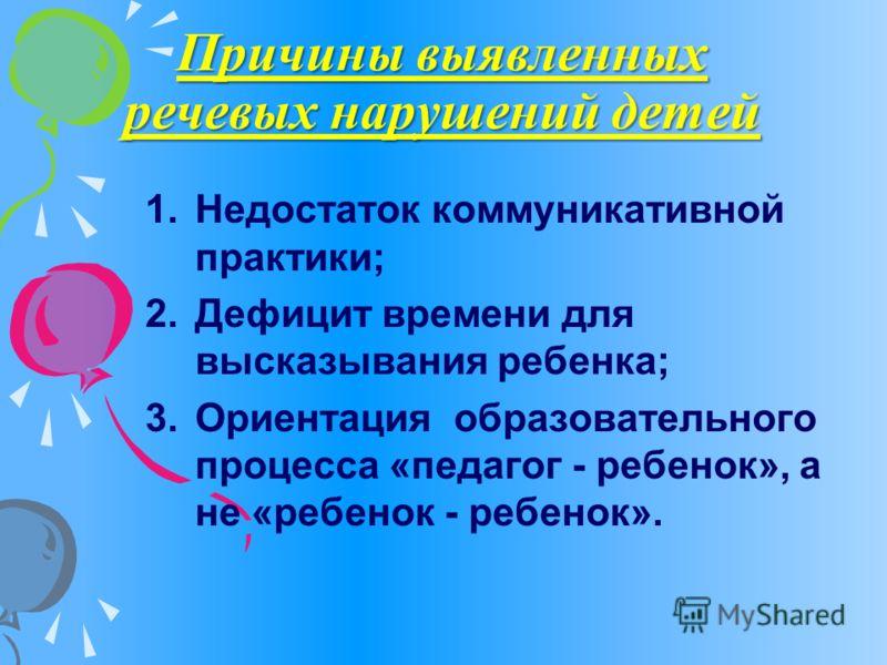 Причины выявленных речевых нарушений детей 1.Недостаток коммуникативной практики; 2.Дефицит времени для высказывания ребенка; 3.Ориентация образовательного процесса «педагог - ребенок», а не «ребенок - ребенок».