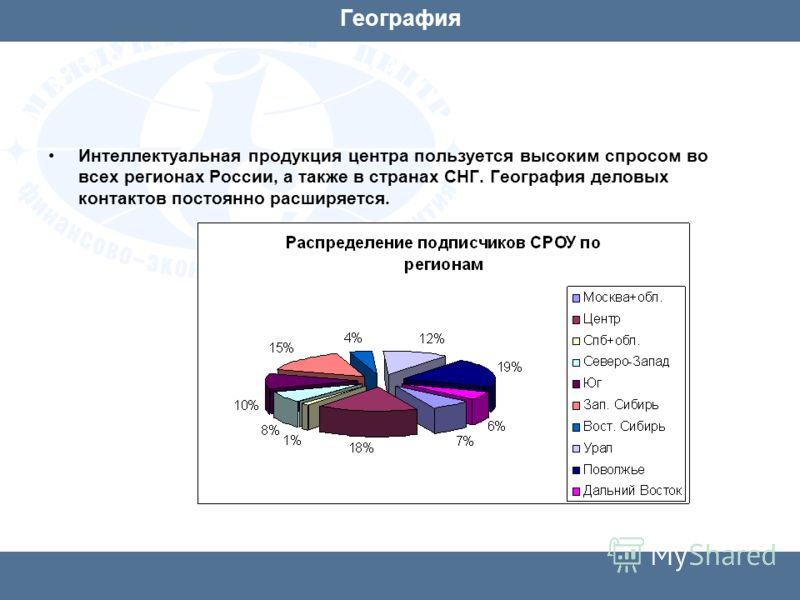 География Интеллектуальная продукция центра пользуется высоким спросом во всех регионах России, а также в странах СНГ. География деловых контактов постоянно расширяется.