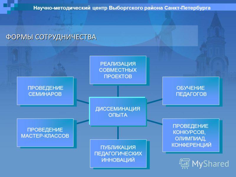 Научно-методический центр Выборгского района Санкт-Петербурга ФОРМЫ СОТРУДНИЧЕСТВА ФОРМЫ СОТРУДНИЧЕСТВА ДИССЕМИНАЦИЯ ОПЫТА РЕАЛИЗАЦИЯ СОВМЕСТНЫХ ПРОЕКТОВ ОБУЧЕНИЕ ПЕДАГОГОВ ПРОВЕДЕНИЕ КОНКУРСОВ, ОЛИМПИАД, КОНФЕРЕНЦИЙ ПУБЛИКАЦИЯ ПЕДАГОГИЧЕСКИХ ИННОВАЦ
