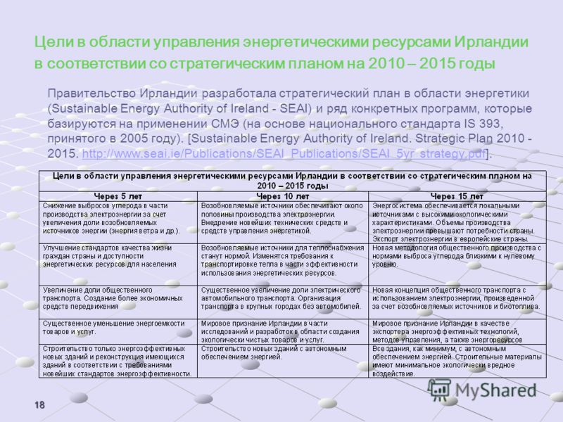 18 Цели в области управления энергетическими ресурсами Ирландии в соответствии со стратегическим планом на 2010 – 2015 годы Правительство Ирландии разработала стратегический план в области энергетики (Sustainable Energy Authority of Ireland - SEAI) и