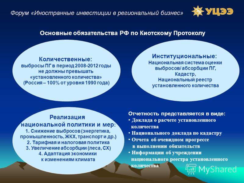 Основные обязательства РФ по Киотскому Протоколу Количественные: выбросы ПГ в период 2008-2012 годы не должны превышать «установленного количества» (Россия – 100% от уровня 1990 года) Институциональные: Национальная система оценки выбросов/ абсорбции