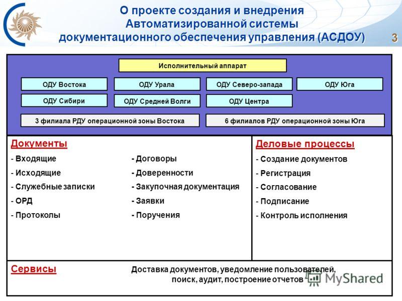 3 О проекте создания и внедрения Автоматизированной системы документационного обеспечения управления (АСДОУ) Документы - Входящие- Договоры - Исходящие - Доверенности - Служебные записки- Закупочная документация - ОРД- Заявки - Протоколы- Поручения Д