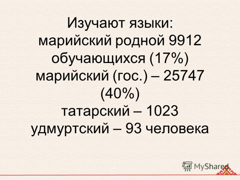 Изучают языки: марийский родной 9912 обучающихся (17%) марийский (гос.) – 25747 (40%) татарский – 1023 удмуртский – 93 человека
