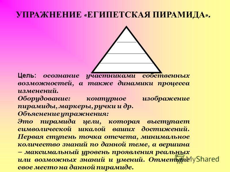 УПРАЖНЕНИЕ « ЕГИПЕТСКАЯ ПИРАМИДА ». Цель: осознание участниками собственных возможностей, а также динамики процесса изменений. Оборудование: контурное изображение пирамиды, маркеры, ручки и др. Объяснение упражнения: Это пирамида цели, которая выступ