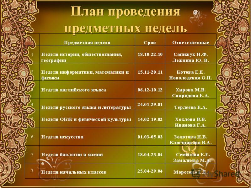 План проведения предметных недель