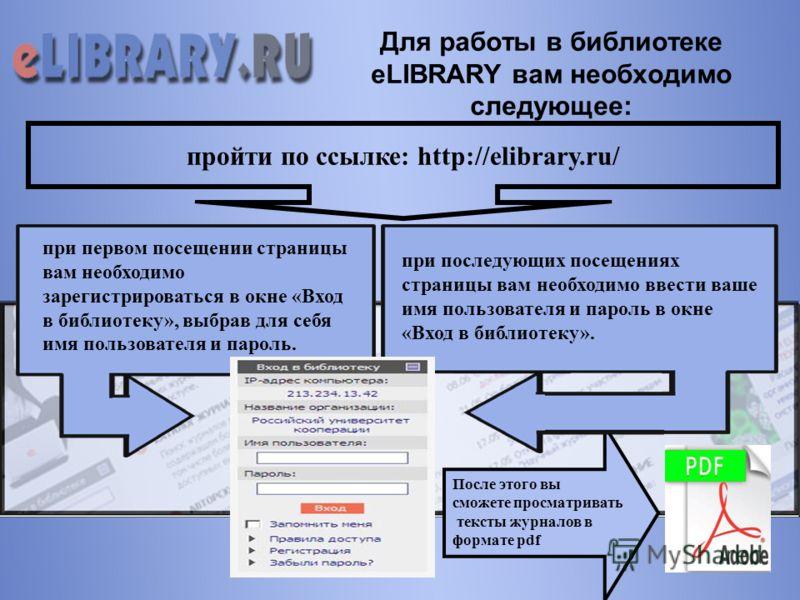 пройти по ссылке: http://elibrary.ru/ Для работы в библиотеке eLIBRARY вам необходимо следующее: при первом посещении страницы вам необходимо зарегистрироваться в окне «Вход в библиотеку», выбрав для себя имя пользователя и пароль. при последующих по