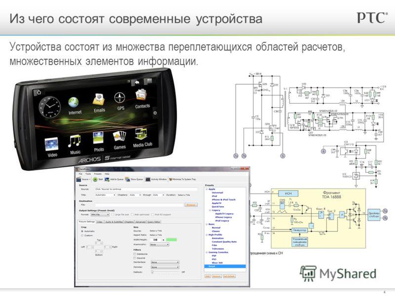 4 Из чего состоят современные устройства Устройства состоят из множества переплетающихся областей расчетов, множественных элементов информации.