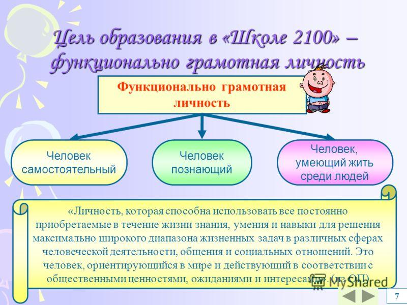 УМЦ «Школа 2100» – внедрение в практику и подготовка педагогов 6 Единые технологии (технология работы с текстом, проблемно- диалогическая технология) Цель образования – функционально грамотная личность Концепция – Образовательная программа «Школа 210