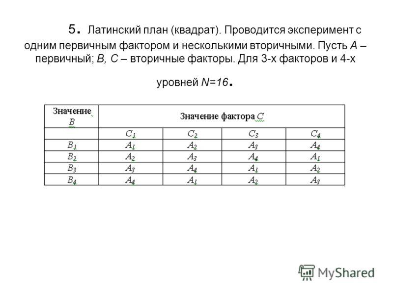 5. Латинский план (квадрат). Проводится эксперимент с одним первичным фактором и несколькими вторичными. Пусть А – первичный; B, C – вторичные факторы. Для 3-х факторов и 4-х уровней N=16.