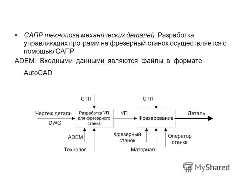 САПР технолога механических деталей. Разработка управляющих программ на фрезерный станок осуществляется с помощью САПР ADEM. Входными данными являются файлы в формате AutoCAD