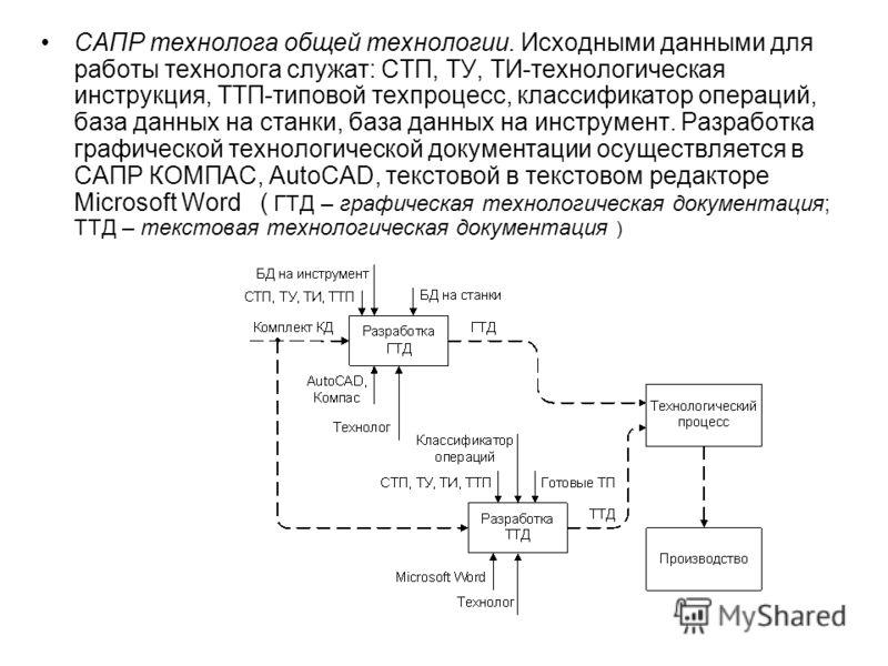 САПР технолога общей технологии. Исходными данными для работы технолога служат: СТП, ТУ, ТИ-технологическая инструкция, ТТП-типовой техпроцесс, классификатор операций, база данных на станки, база данных на инструмент. Разработка графической технологи