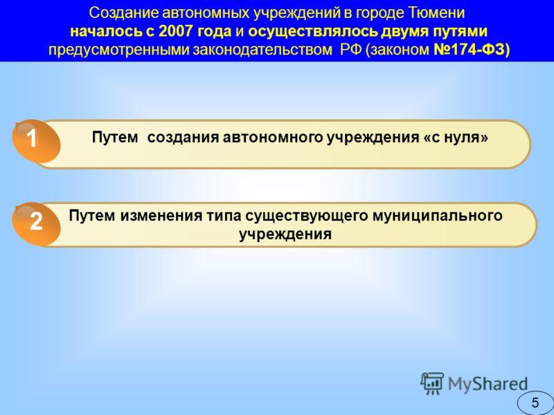 Создание автономных учреждений в городе Тюмени началось с 2007 года и осуществлялось двумя путями предусмотренными законодательством РФ (законом 174-ФЗ) Путем создания автономного учреждения «с нуля» Путем изменения типа существующего муниципального