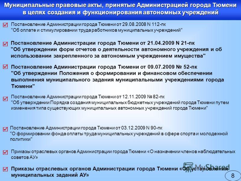 Постановление Администрации города Тюмени от 03.12.2009 N 90-пк