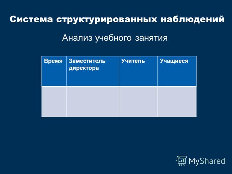 Система структурированных наблюдений Анализ учебного занятия ВремяЗаместитель директора УчительУчащиеся