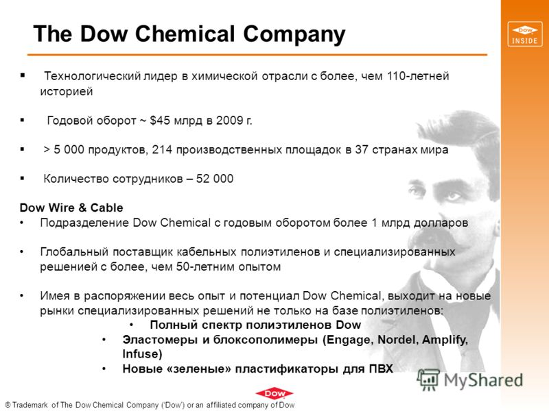 The Dow Chemical Company ® Trademark of The Dow Chemical Company (Dow) or an affiliated company of Dow Технологический лидер в химической отрасли с более, чем 110-летней историей Годовой оборот ~ $45 млрд в 2009 г. > 5 000 продуктов, 214 производстве