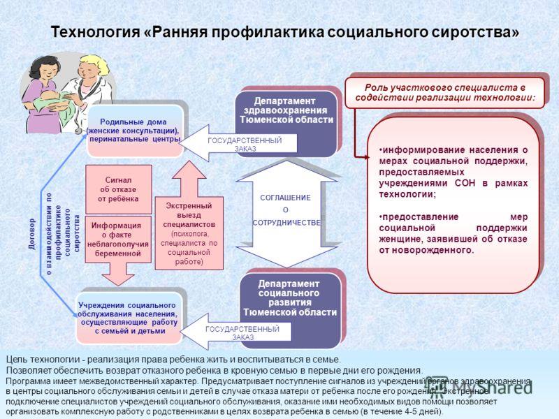 Родильные дома (женские консультации), перинатальные центры Родильные дома (женские консультации), перинатальные центры Департамент здравоохранения Тюменской области Департамент здравоохранения Тюменской области СОГЛАШЕНИЕ О СОТРУДНИЧЕСТВЕ СОГЛАШЕНИЕ