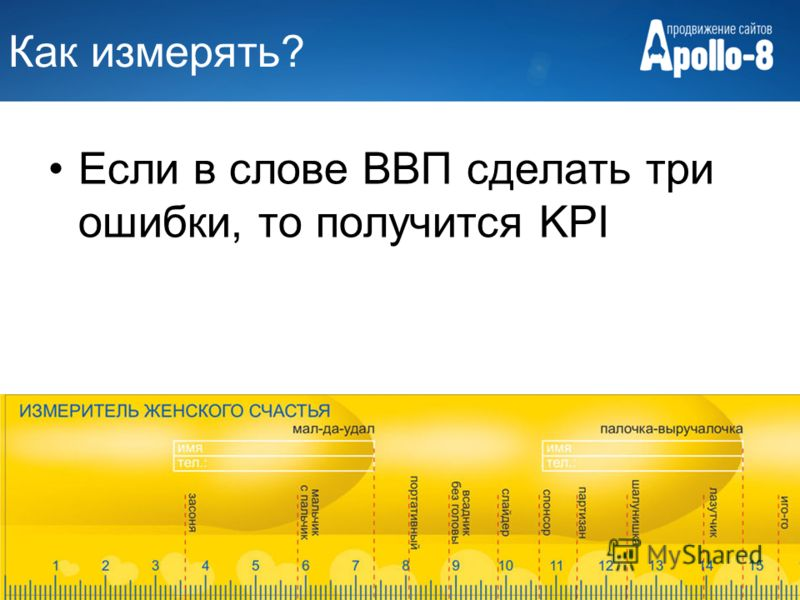 Как измерять? Если в слове ВВП сделать три ошибки, то получится KPI