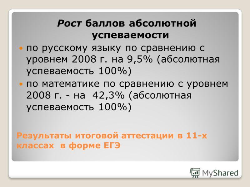 Результаты итоговой аттестации в 11-х классах в форме ЕГЭ Рост баллов абсолютной успеваемости по русскому языку по сравнению с уровнем 2008 г. на 9,5% (абсолютная успеваемость 100%) по математике по сравнению с уровнем 2008 г. - на 42,3% (абсолютная