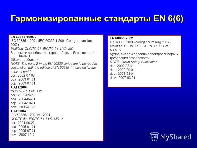 Гармонизированные стандарты EN 6(6) EN 60335-1:2002 IEC 60335-1:2001 (IEC 60335-1:2001/Corrigendum Jan. 2002) Modified CLC/TC 61 IEC/TC 61 LVD MD Бытовые и подобные электроприборы - Безопасность -- Часть 1: Общие требования NOTE: The parts 2 in the E
