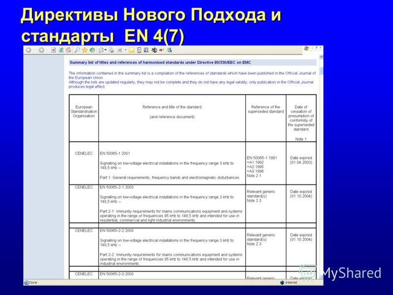 Директивы Нового Подхода и стандарты EN 4(7)