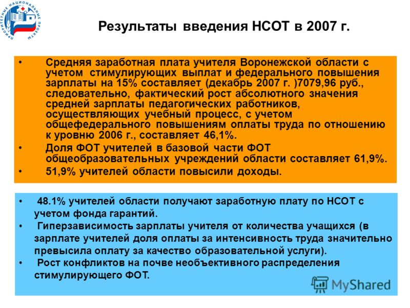 Результаты введения НСОТ в 2007 г. Средняя заработная плата учителя Воронежской области с учетом стимулирующих выплат и федерального повышения зарплаты на 15% составляет (декабрь 2007 г. )7079,96 руб., следовательно, фактический рост абсолютного знач