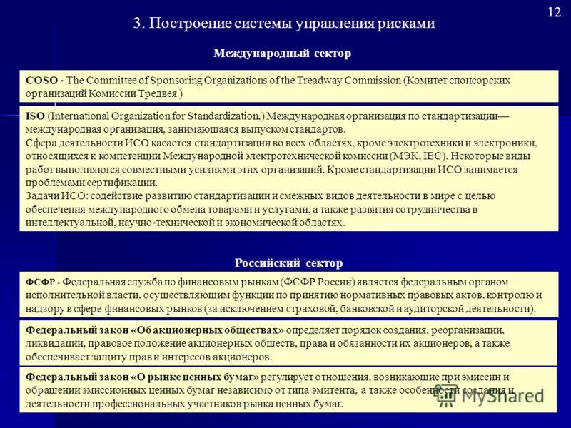COSO - The Committee of Sponsoring Organizations of the Treadway Commission (Комитет спонсорских организаций Комиссии Тредвея ) ISO (International Organization for Standardization,) Международная организация по стандартизации международная организаци