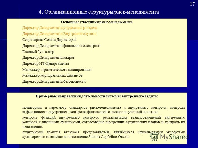 Примерные направления деятельности системы внутреннего аудита: мониторинг и пересмотр стандартов риск-менеджмента и внутреннего контроля, контроль эффективности внутреннего контроля, финансовой отчетности, учетной политики контроль функций внутреннег