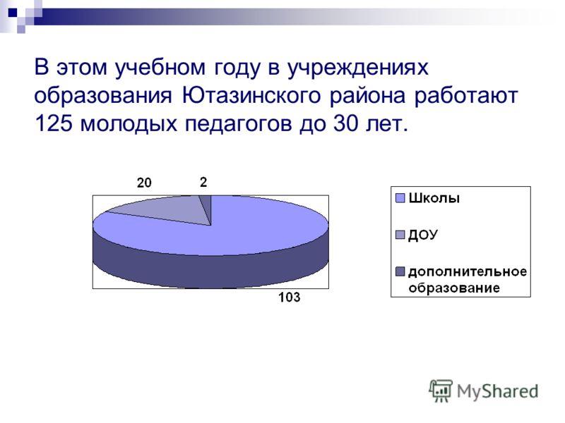 эконометрические методы исследования и прогнозирования экономических процессов 16000 руб 0