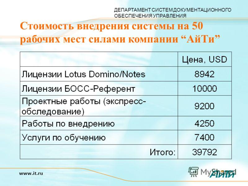 ДЕПАРТАМЕНТ СИСТЕМ ДОКУМЕНТАЦИОННОГО ОБЕСПЕЧЕНИЯ УПРАВЛЕНИЯ www.it.ru Стоимость внедрения системы на 50 рабочих мест силами компании АйТи
