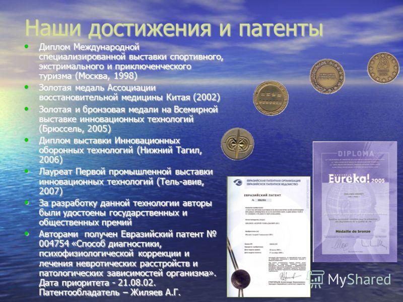 Наши достижения и патенты Диплом Международной специализированной выставки спортивного, экстримального и приключенческого туризма (Москва, 1998) Диплом Международной специализированной выставки спортивного, экстримального и приключенческого туризма (