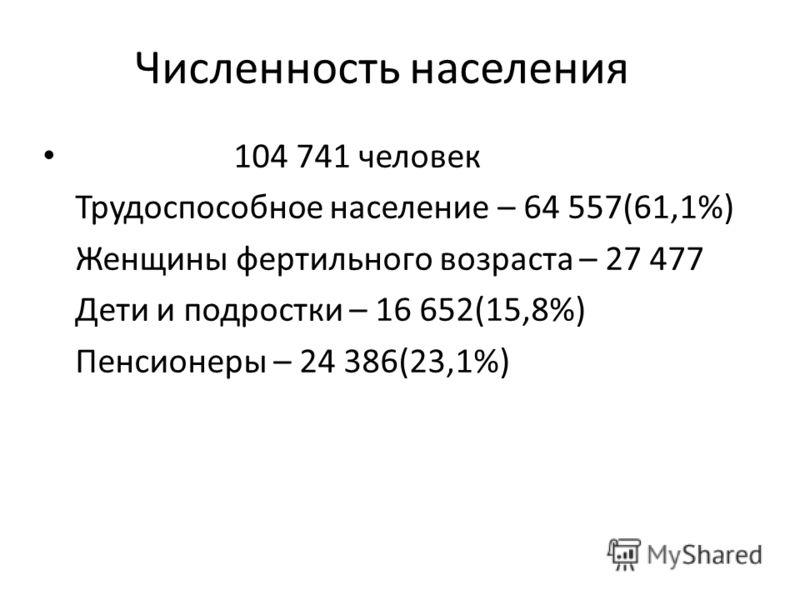 Численность населения 104 741 человек Трудоспособное население – 64 557(61,1%) Женщины фертильного возраста – 27 477 Дети и подростки – 16 652(15,8%) Пенсионеры – 24 386(23,1%)
