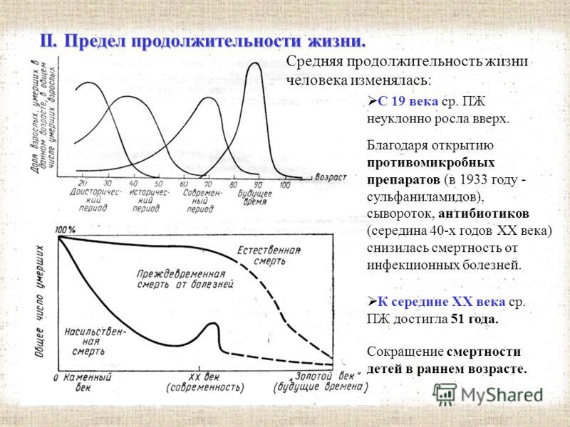 II. Предел продолжительности жизни. Средняя продолжительность жизни человека изменялась: В средневековой Европе ср. ПЖ была равна 23-28 годам. Основная причина смерти - инфекционные заболевания (эпидемии чумы, холеры, оспы, малярии). - % насильственн