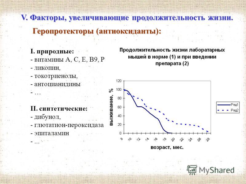 V. Факторы, увеличивающие продолжительность жизни. Образ жизни: Активный интеллектуальный режим. ПЖ напрямую зависит от уровня интеллекта.