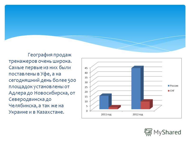 География продаж тренажеров очень широка. Самые первые из них были поставлены в Уфе, а на сегодняшний день более 500 площадок установлены от Адлера до Новосибирска, от Северодвинска до Челябинска, а так же на Украине и в Казахстане.
