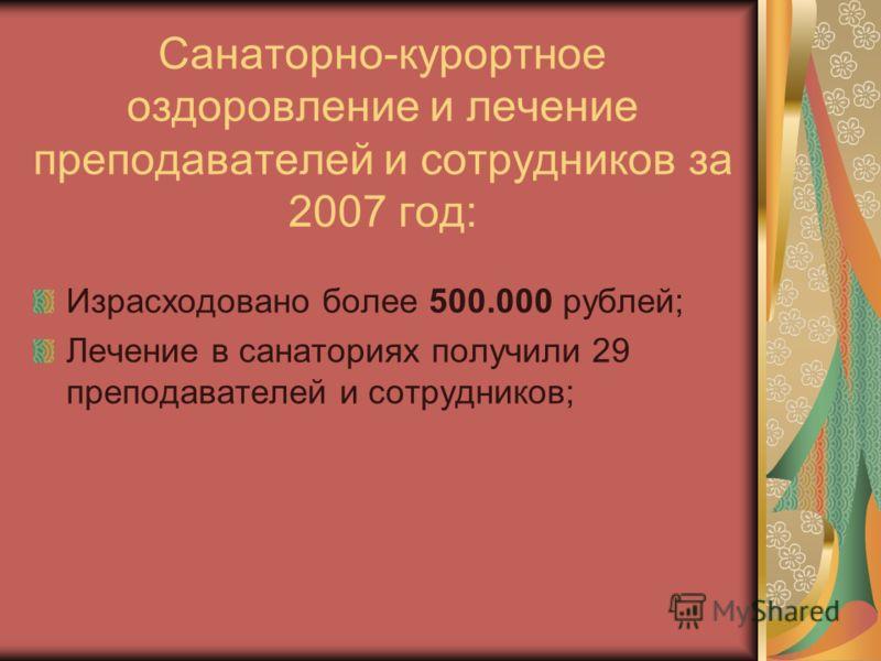 Санаторно-курортное оздоровление и лечение преподавателей и сотрудников за 2007 год: Израсходовано более 500.000 рублей; Лечение в санаториях получили 29 преподавателей и сотрудников;
