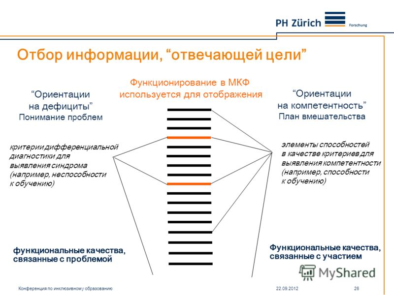 Функционирование в МКФ используется для отображения Ориентации на дефициты Понимание проблем Ориентации на компетентность План вмешательства критерии дифференциальной диагностики для выявления синдрома (например, неспособности к обучению) элементы сп