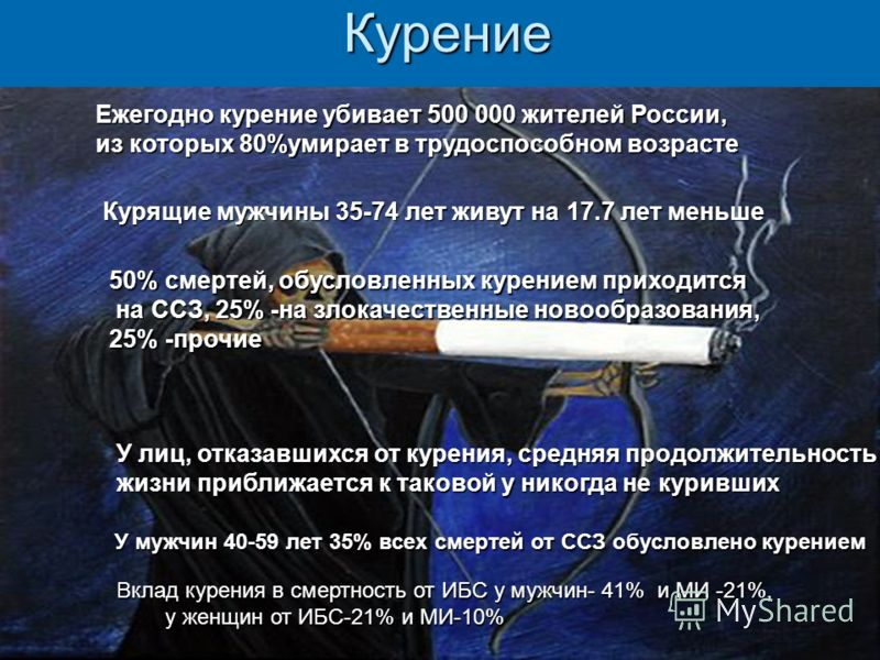 Курение Ежегодно курение убивает 500 000 жителей России, из которых 80%умирает в трудоспособном возрасте У лиц, отказавшихся от курения, средняя продолжительность жизни приближается к таковой у никогда не куривших 50% смертей, обусловленных курением