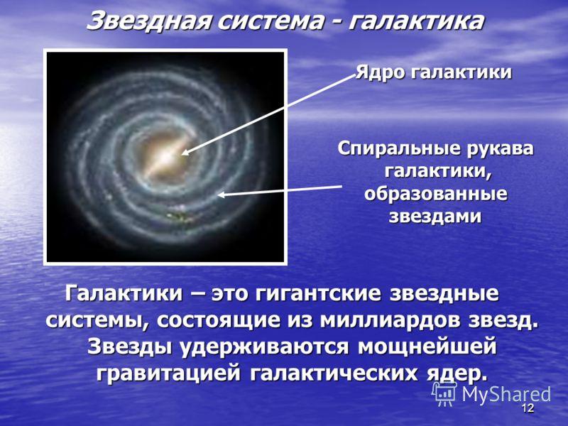 1212 Звездная система - галактика Галактики – это гигантские звездные системы, состоящие из миллиардов звезд. Звезды удерживаются мощнейшей гравитацией галактических ядер. Ядро галактики Спиральные рукава галактики, галактики,образованныезвездами