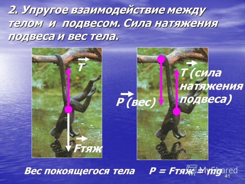 41 2. Упругое взаимодействие между телом и подвесом. Сила натяжения подвеса и вес тела. Fтяж T T (сила натяжения подвеса) Р (вес) Вес покоящегося тела Р = Fтяж = mg