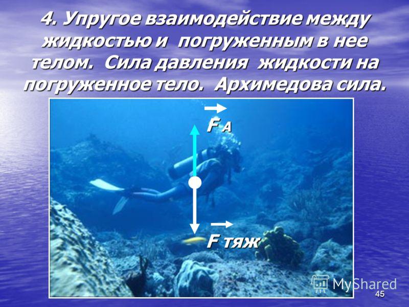 45 4. Упругое взаимодействие между жидкостью и погруженным в нее телом. Сила давления жидкости на погруженное тело. Архимедова сила. F тяж F АF АF АF А