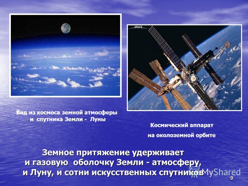 99 Космический аппарат на околоземной орбите Вид из космоса земной атмосферы и спутника Земли - Луны Земное притяжение удерживает и газовую оболочку Земли - атмосферу, и Луну, и сотни искусственных спутников
