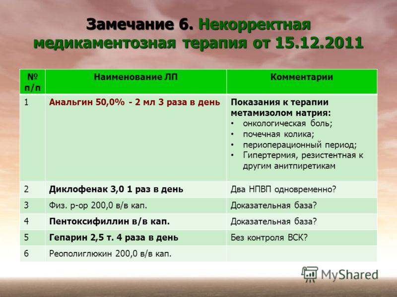 п/п Наименование ЛПКомментарии 1Анальгин 50,0% - 2 мл 3 раза в деньПоказания к терапии метамизолом натрия: онкологическая боль; почечная колика; периоперационный период; Гипертермия, резистентная к другим анитпиретикам 2Диклофенак 3,0 1 раз в деньДва