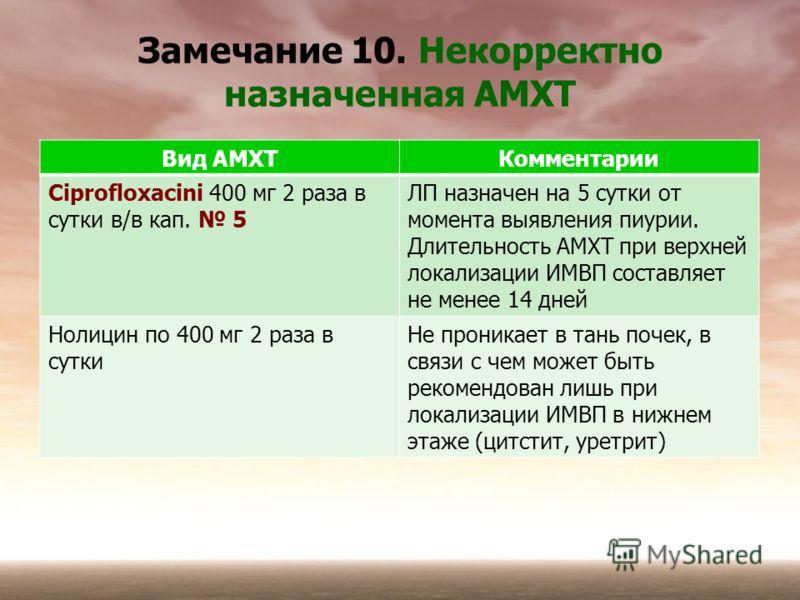 Вид АМХТКомментарии Ciprofloxacini 400 мг 2 раза в сутки в/в кап. 5 ЛП назначен на 5 сутки от момента выявления пиурии. Длительность АМХТ при верхней локализации ИМВП составляет не менее 14 дней Нолицин по 400 мг 2 раза в сутки Не проникает в тань по