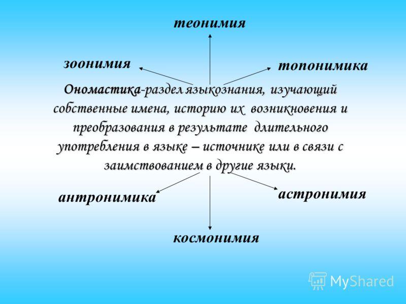 Ономастика-раздел языкознания, изучающий собственные имена, историю их возникновения и преобразования в результате длительного употребления в языке – источнике или в связи с заимствованием в другие языки. топонимика зоонимия астронимия антронимика ко