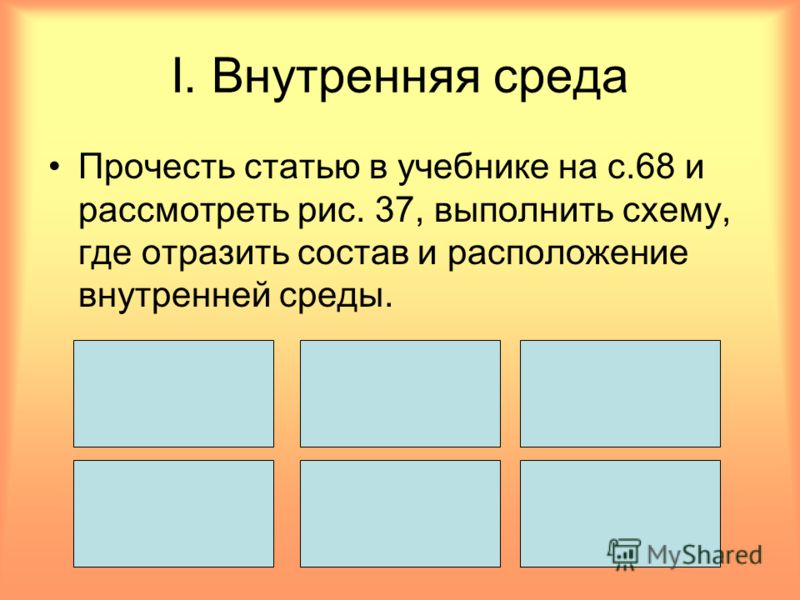 I. Внутренняя среда Прочесть статью в учебнике на с.68 и рассмотреть рис. 37, выполнить схему, где отразить состав и расположение внутренней среды.