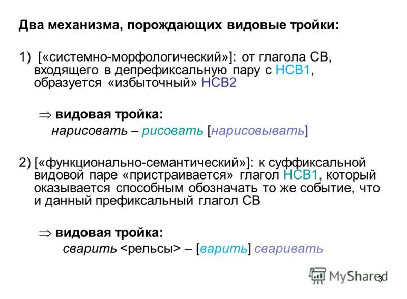 Два механизма, порождающих видовые тройки: 1) [«системно-морфологический»]: от глагола СВ, входящего в депрефиксальную пару с НСВ1, образуется «избыточный» НСВ2 видовая тройка: нарисовать – рисовать [нарисовывать] 2) [«функционально-семантический»]: