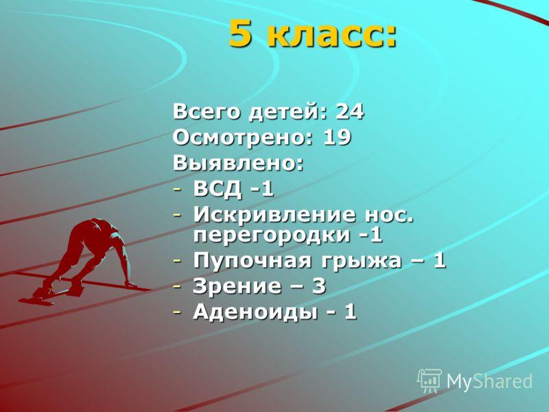 5 класс: Всего детей: 24 Осмотрено: 19 Выявлено: -ВСД -1 -Искривление нос. перегородки -1 -Пупочная грыжа – 1 -Зрение – 3 -Аденоиды - 1