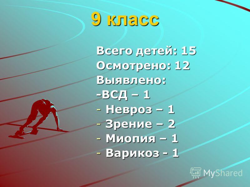 9 класс Всего детей: 15 Осмотрено: 12 Выявлено: -ВСД – 1 -Невроз – 1 -Зрение – 2 -Миопия – 1 -Варикоз - 1