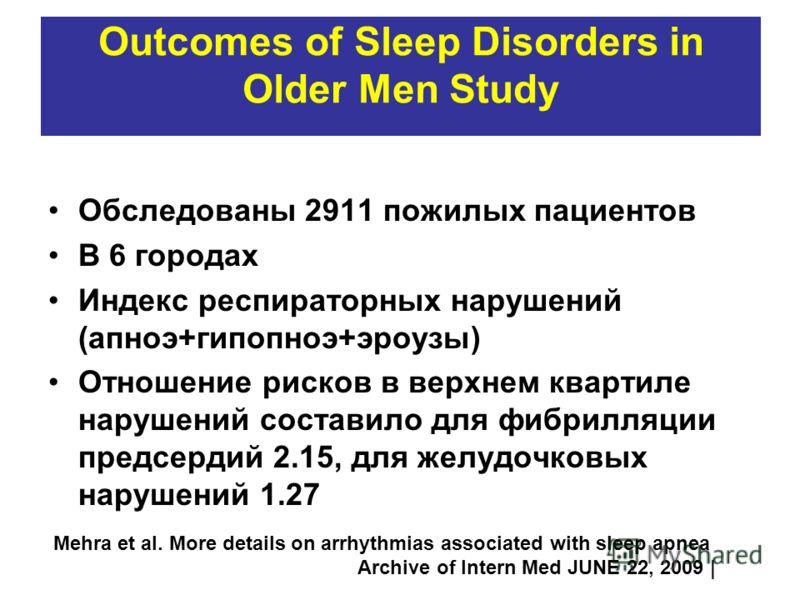 Outcomes of Sleep Disorders in Older Men Study Обследованы 2911 пожилых пациентов В 6 городах Индекс респираторных нарушений (апноэ+гипопноэ+эроузы) Отношение рисков в верхнем квартиле нарушений составило для фибрилляции предсердий 2.15, для желудочк