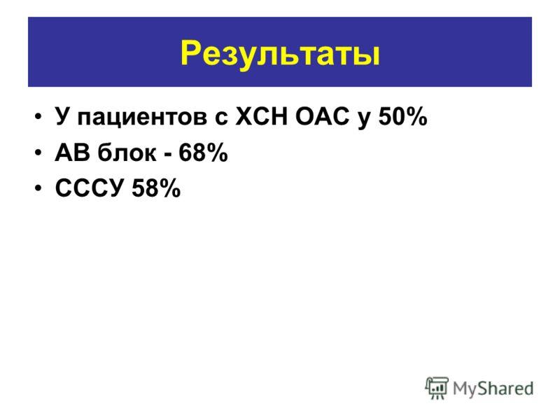 Результаты У пациентов с ХСН ОАС у 50% АВ блок - 68% СССУ 58%